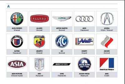 """Автокаталог для детей """"Логотипы автомобилей мира"""""""