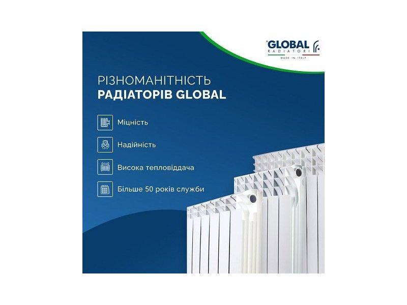 Радиаторы и котлы отопления. Дропшиппинг от поставщика - ОПТ